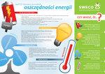 plakat_oszczednosc_energii.jpg
