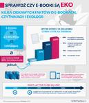 Sprawdź czy e-booki są EKO. Infografika Virtualo.png